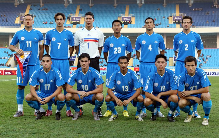 Team Azkals Members